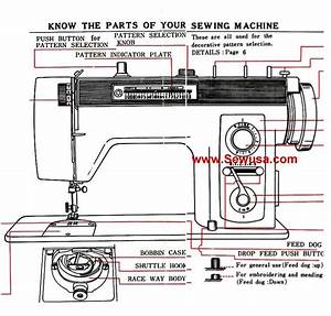 Brother Xl 711 Instruction Manual