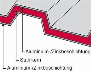 Welches Material Für Carport Dach : carport dach ~ Sanjose-hotels-ca.com Haus und Dekorationen