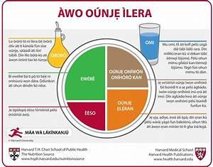 Àwo Oúnjẹ Ìlera (Yoruba)   The Nutrition Source   Harvard ...