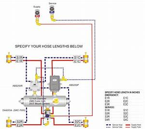 Tractor Trailer Air Brake System Diagram