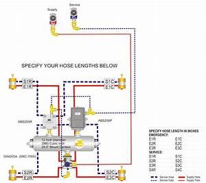 Tractor Trailer Air Brake System Diagram