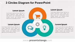 3 Circles Diagram For Powerpoint