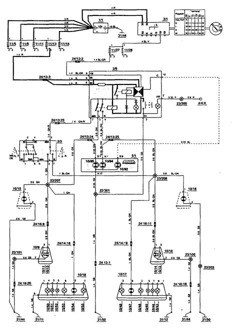 volvo 850 1994 wiring diagrams turn signal l