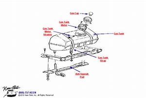 C3 Corvette Gas Tank Parts