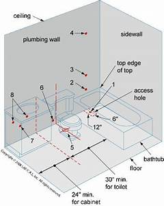 Bathtub Drain Rough In Dimensions  With Images