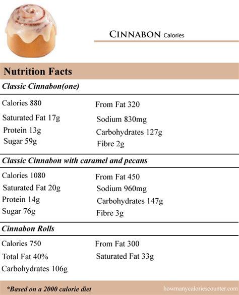 International delightcinnabon cinnamon roll creamer. Cinnabon Nutrition Facts | Blog Dandk