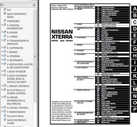 car repair manuals download 2011 nissan xterra windshield wipe control nissan xterra model n50 series 2011 service manual pdf