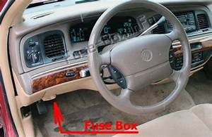 Fuse Box Diagram Mercury Grand Marquis  1992