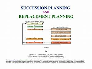 Succession planning communication program sample for Employee succession planning template