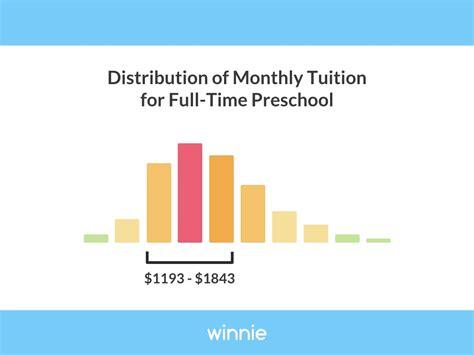 preschool 101 for san francisco families winnie 329 | 1 6u X70MFfN gGnVLVgiTzQ