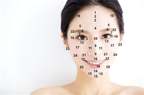How Decipher The Moles Your Face Feng Shui Beginner