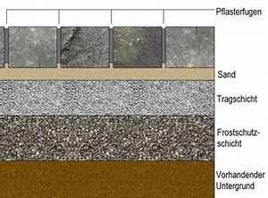 Terrasse Pflastern Unterbau : terrasse pflastern untergrund h user immobilien bau ~ Whattoseeinmadrid.com Haus und Dekorationen