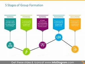 10 Flat Group Development Diagrams Tean Dynamics Charts