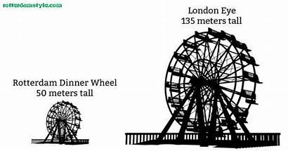 Wheel Dinner Rotterdam London Comparison Eye