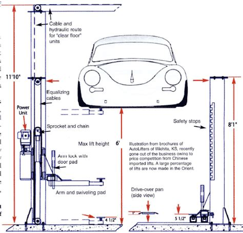 bendpak hoist wiring a wiring diagram