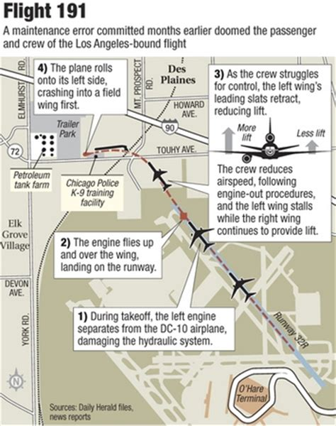 Flight 191 Memorial Unveiled With Joy And Sorrow
