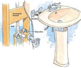 bathroom how to install a bathroom sink in your home how