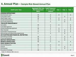 risk based internal audit in banks ppt video online download With annual internal audit plan template
