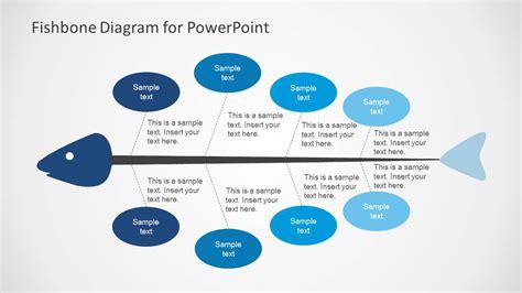 fishbone diagram  powerpoint slidemodel