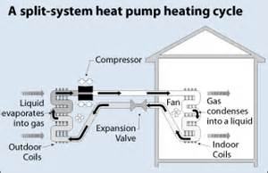 Air Source Heat Pump System Pictures