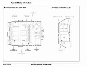 2000 Chrysler Sebring Fuse Box Diagram  How U Doing
