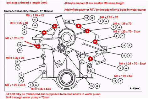 2000 Ford Tauru Waterpump Diagram by 2001 Taurus Engine Cover Bolt Pattern Changed Timing