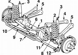 ignition wiring diagram 1987 jeep wrangler ignition gallery ignition wiring diagram 1987 jeep wrangler niegcom online on ignition wiring diagram 1987 jeep wrangler