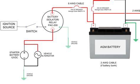 electrical emjayvanblog