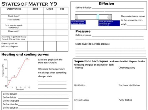 revision worksheets for chemistry igcse by mtp99mjr