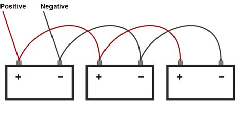 Batteries Series Parallel Connections Battery