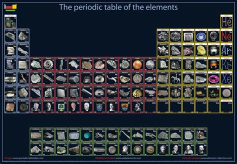 love  periodic table poster  photographs