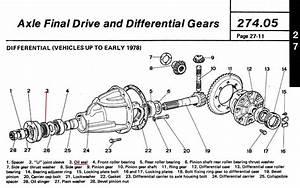 4t65e Differential Diagram