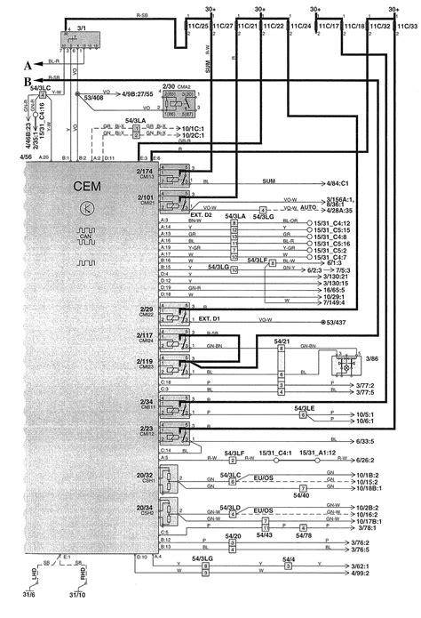 Volvo Parts Diagrams by Volvo V70 2003 Wiring Diagrams Controls