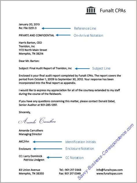 elements   business letter