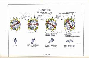Wiring Diagram Shovelhead Harness Ignition Switch Nickfayos Club In  U2013 Volovets Info