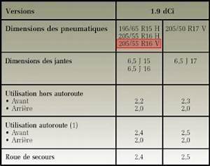 Indice De Vitesse Pneu : indice de vitesse pneus 91v vs 91w ~ Medecine-chirurgie-esthetiques.com Avis de Voitures