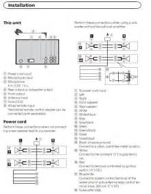 similiar pioneer wiring harness diagram keywords wiring diagram besides pioneer stereo wiring diagram on wiring