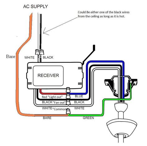 ceiling fan wire colors wiring diagram for ceiling fan remote get free image
