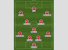 Transferzomer zo kan het nieuwe Feyenoord eruit gaan zien
