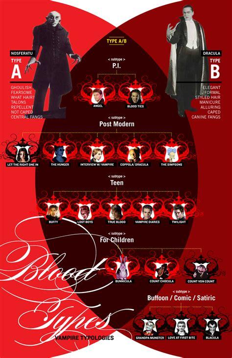 home design magazines blood types angela riechers