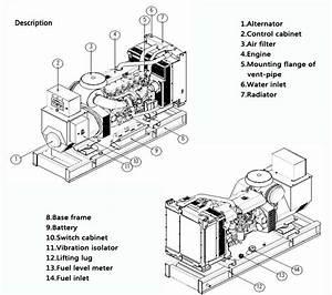 Hot Sale Best Quality Engine And Alternator Diesel Generator 50 Kva Power Electric Diesel Genset