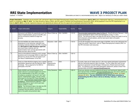 Project Plan Template Sle Project Plan Template Template Business