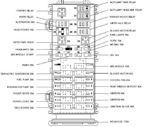 1997 Ford Tauru Fuse Panel Diagram by 1997 Ford Taurus Fuse Diagram Auto Electrical Wiring Diagram
