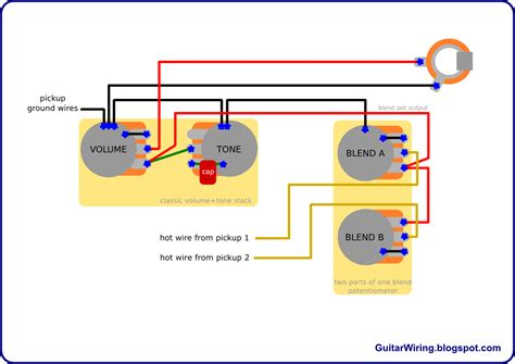 Guitar Blend Pot Wiring Diagram the guitar wiring diagrams and tips how to wire a