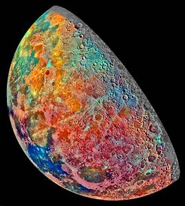 GeoPicture of the Week: The Moon's Geology