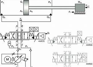 8  General Schematics Of Hydraulic Valve