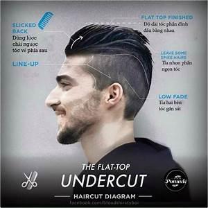 Men U0026 39 S Haircut