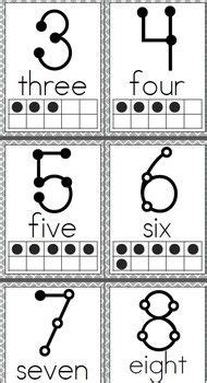 one of the ways we learn to add and subtract in our