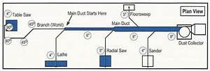 Dust Collection Design