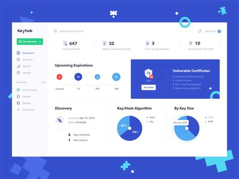 crypto assistant  images dashboard design web